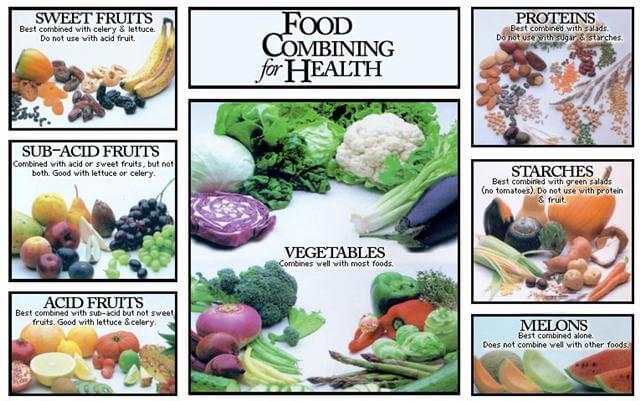 program food combining