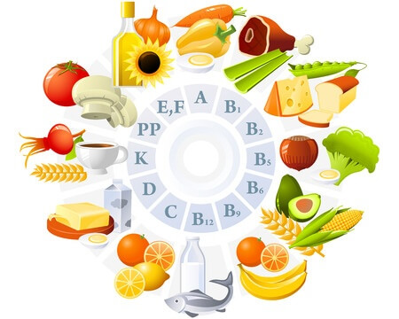 Manfaat Vitamin Bagi Ibu Hamil dan Sang Jabang Bayi